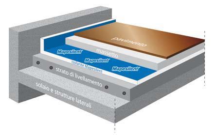 Mapesilent soluzioni per l 39 isolamento acustico saces s r l for Tessuto isolante termico